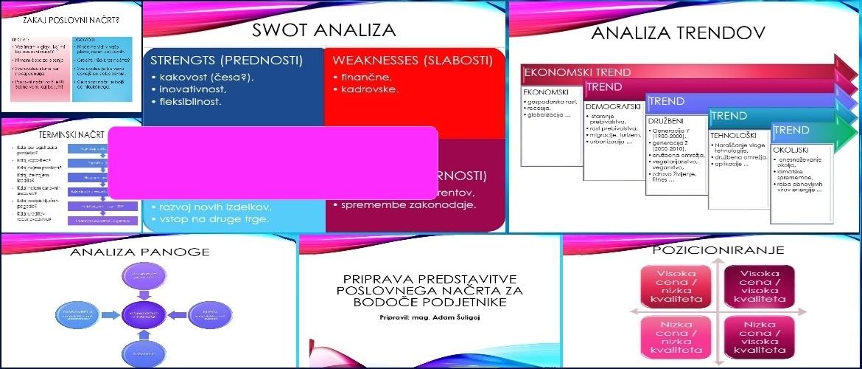 PowerPoint predstavitve, izdelava Powerpointa